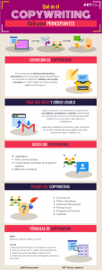 Infografía Qué es el copywriting